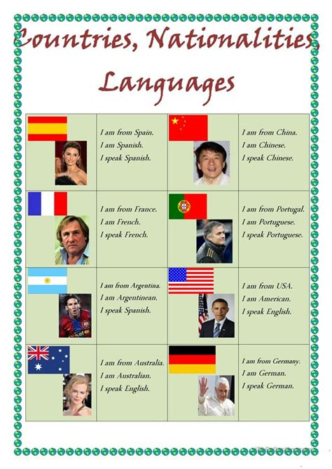 countriesnationalities  languages english esl
