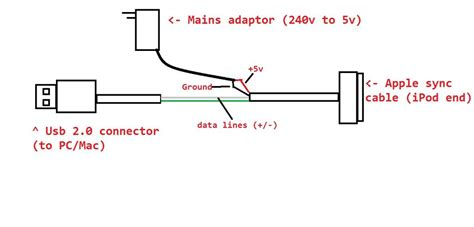 Usb Wire Schematic by Usb Adapter Wiring Diagram Wiring Diagram