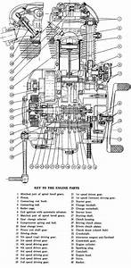 ducati bevel wiring diagram good guide of wiring diagram With ducati bevel wiring