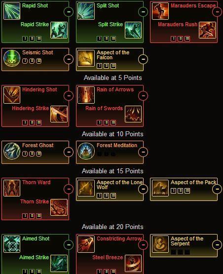 neverwinter ranger build hunter guide archery powers pvp building