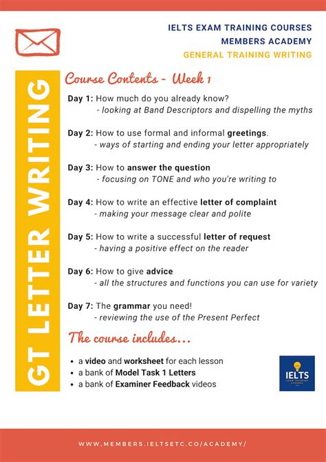 write  formal  informal letter ielts  fiona