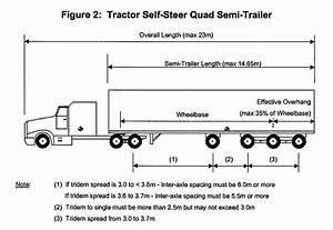 Truck Trailer Axle Spacing Diagram  Parts  Auto Parts