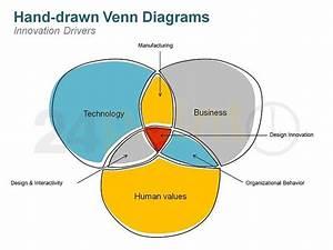 Powerpoint Venn Diagram Template