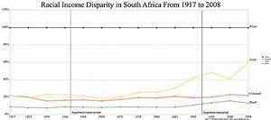 Apartheid — Wikipédia