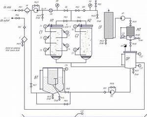 Transformer Oil Regeneration Plant Cmm-r2