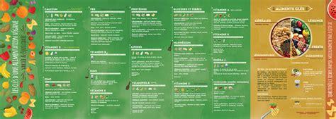 cuisine vegane tableau nutritionnel les clés d 39 une alimentation végane