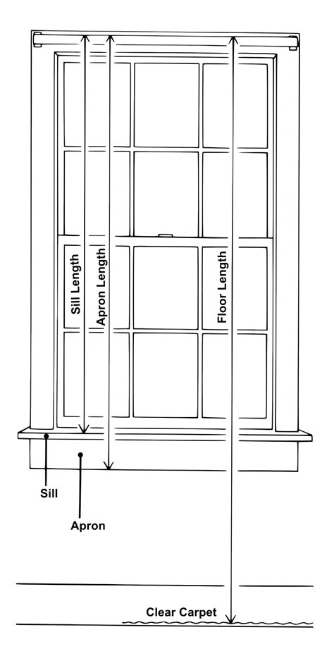 How To Measure Windows For Curtains And Drapes Home