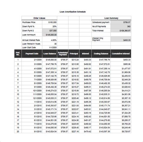 excel amortization templates excel loan amortization schedule download free excel