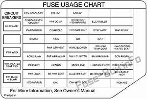 Fuse Box Diagram Oldsmobile Silhouette  1999