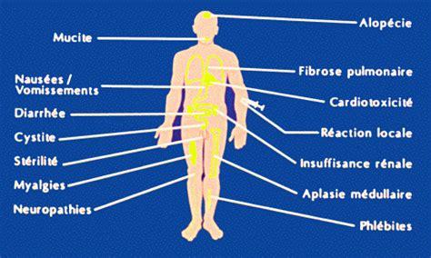 pr駘钁ement sanguin sur chambre implantable chimioth 201 rapie principes pratiques urofrance