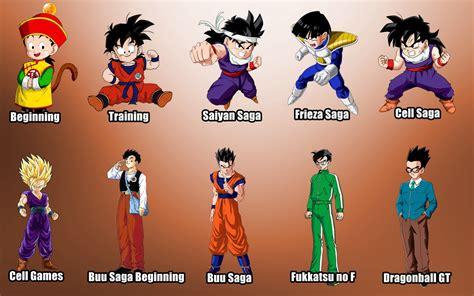 Así Han Cambiado Goku, Vegeta Y Cía En