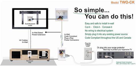 hide tv wires kit model  ck powerbridge  wall