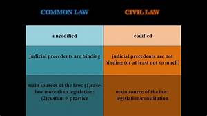 Common Law V  Civil Law
