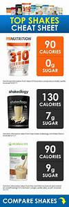 Visit The Site To Compare Top Rated Shakes   Site Fitness2018 Top