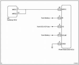 Toyota Sienna Service Manual  Back Door Ecu Communication