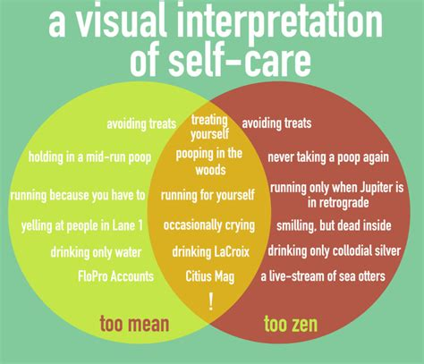 Zen And The Art Of Selfcare For Runners And Others
