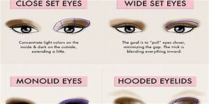 5 Types of Smokey Eyes for Different Eye Shapes | www ...