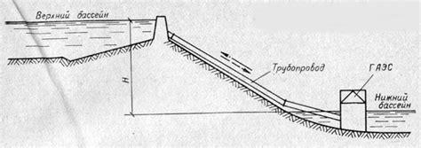 Какова перспектива использования приливных электростанций? [1990 Кириллин В.А. Энергетика. Главные проблемы]