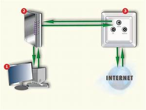Tv Über Kabel : dsl alternativen schnelles internet berall computer bild ~ Orissabook.com Haus und Dekorationen