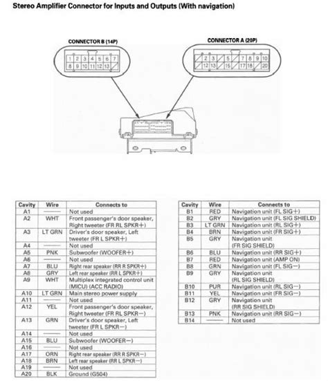 2000 Crv Wiring Diagram by 2000 Honda Cr V Ignition Wiring Diagram Fuse Box And