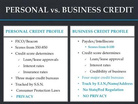 build credit   ein    linked