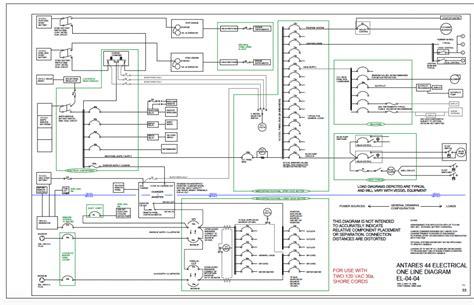 Antares Catamaran Electrical One Line Diagram