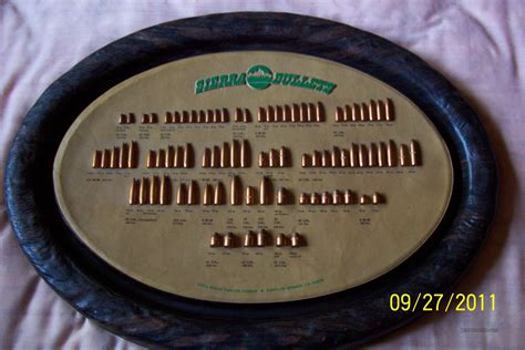 Sierra Bullets Display Board For Sale