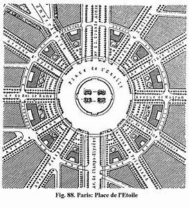 Sitte  Limitations Of Modern City Planning