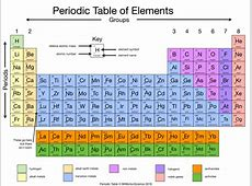 Properties of nonmetals bbc bitesize hairstyle simple whole school teaching resources tes urtaz Image collections