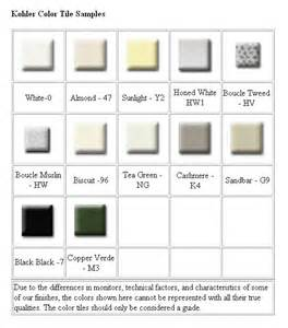 kitchen faucets for farmhouse sinks faucet colors and finishes kohler sink chart bathroom