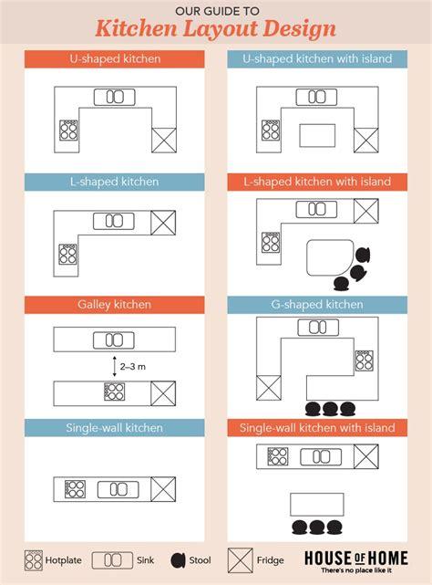 wheeled kitchen islands kitchen layouts best kitchen design layout