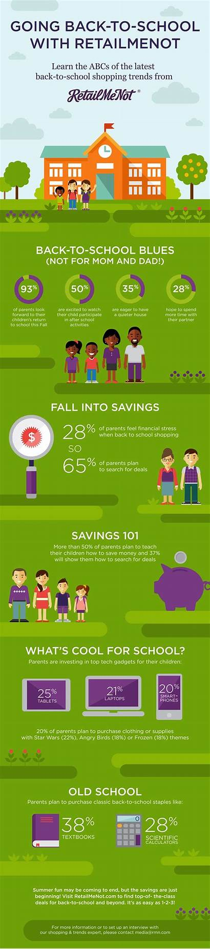 Infographic Shopping Infographics Education Trends Piktochart Learning