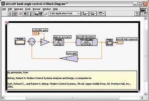 Conduct Model-based Control Design With Labview