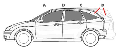 Difference Between Hatchback And Station Wagon by Hatchback Vs Wagon Pelican Parts Forums