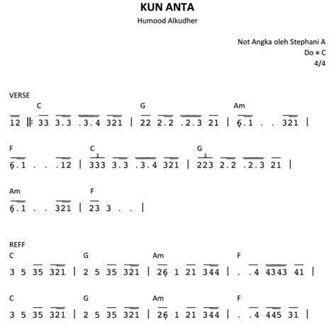 not angka lagu kun anta humood alkhudher piano pianika lengkap