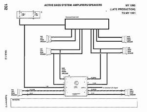 91 Gmc Stereo Wiring Diagram Gmc Suspension Diagram Wiring Diagram