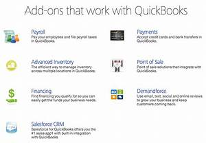 top 30 complaints and reviews about quickbooks online With quickbooks add ons for invoicing