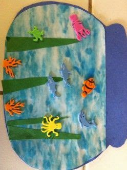 303 best images about water and sea preschool theme 596 | 218787e9b7097724c52dc85eef247ab9 ocean activities montessori activities