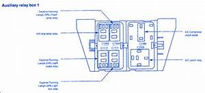 Ford Expedition 2003 Auxiliary Relay Fuse Box  Block Circuit Breaker Diagram