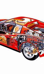 ferrari, Testarossa, Supercar, Interior, Engine Wallpapers ...