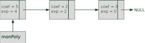 langage informatique exercice gestion des polynomes
