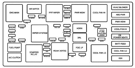 2008 Pontiac Torrent Fuse Box Diagram by Pontiac Torrent 2006 Fuse Box Diagram Auto Genius