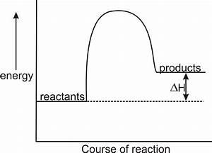 Ibsl Chemistry Topic 5 Energetics Multiple Choice