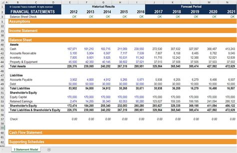 financial modeling excel templates financial model template package 15 models dcf lbo m a