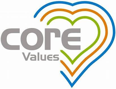 Values Core Ethics Care Services Integrity Business