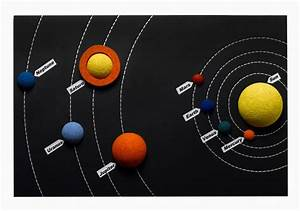 How to make a Solar System Poster using balls of STYROFOAM ...