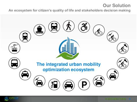 citiviz corporate presentation smart mobility for