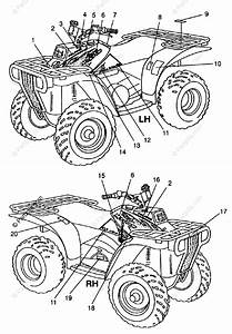 Polaris Atv 1998 Oem Parts Diagram For Decals Magnum 2x4