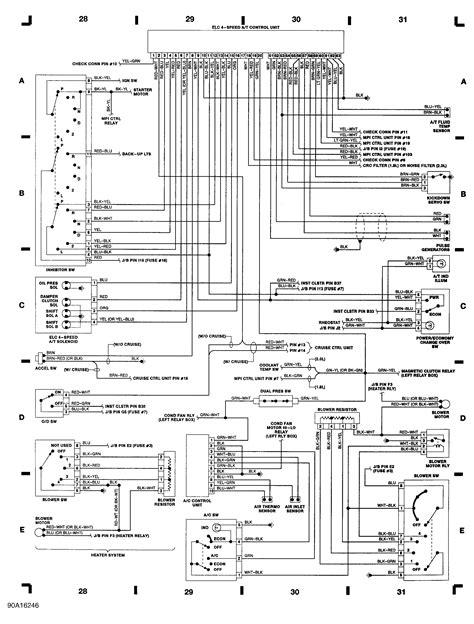 mitsubishi 7 wire tsi diagram wiring data