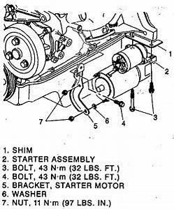 2001 Gmc Sonoma Engine Diagram : repair guides ~ A.2002-acura-tl-radio.info Haus und Dekorationen